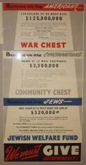 Jewish Welfare Fund Poster