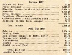 Annual Report for 1937 of the VAAD Ho'ier of Cincinnati, Ohio (The Union of Orthodox Jewish Congregations of Greater Cincinnati)