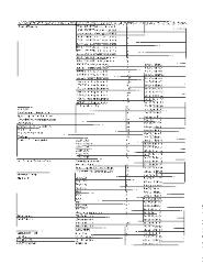 Adath Israel Congregation (Cincinnati, Ohio) Research Files Listing in Collection of CJF