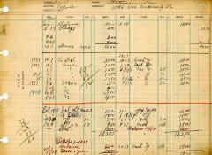 Financial Statement from Kneseth Israel for the member account belonging to Ben Staitman, beginning January 1, 1937