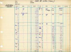 Financial Statement from Kneseth Israel for the member account belonging to Rabbi E. Silver, beginning September 28, 1963