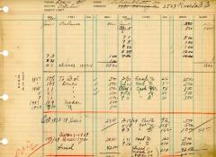 Financial Statement from Kneseth Israel for the member account belonging to Mrs. M. Silverblatt, beginning January 1, 1937