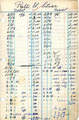 Financial Statement from Kneseth Israel for the member account belonging to Rabbi E. Silver, beginning March 27, 1938