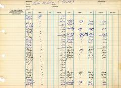 Financial Statement from Kneseth Israel for the member account belonging to Rabbi E. Silver, beginning September 30, 1958