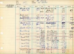 Financial Statement from Kneseth Israel for the member account belonging to M. Smith, beginning October 1, 1950
