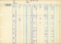 Financial Statement from Kneseth Israel for the member account belonging to Rabbi E. Silver, beginning October 7, 1966