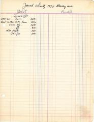 Financial Statement from Kneseth Israel for the member account belonging to Jacob Sivitz, 1931-1932