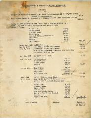 Financial Report of Covedale Cemetery Association for 1943-1944