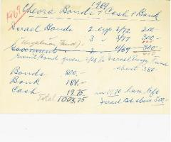 New Hope Congregation Burial Society Investment List for 1969