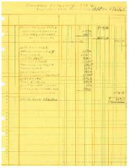 Covedale Cemetery Association January - June 1960 Financials