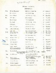 New Hope Congregation - Members List - 1977