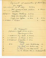 Listing of Donations Made at the 1963 Dedication of the New Kneseth Israel Congregation Synagogue Building on Section Road (Cincinnati, Ohio)