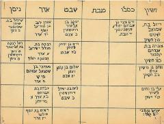 Yahrzeit Calendar from Golf Manor Synagogue